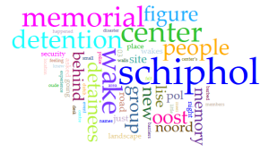 Wordcloud door Octavia Aronne (Unwanted souls, unwanted thoughts: Memorialization, Change, and Meaning of the Schiphol-Oost Detention Centre Fire)