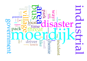 Wordcloud door Rob Hogenboom (Distance in Moerdijk. An ethnography of a small village dealing with modern day threats)