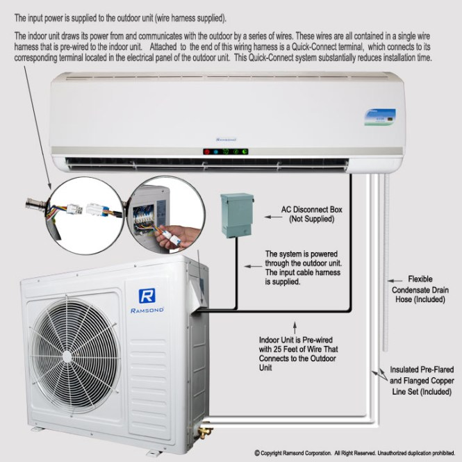 mini split air conditioner wiring diagram wiring diagram 24 000 btu dual zone inverter mini ductless split air conditioner
