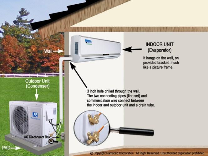 Split Ac Electrical Wiring Diagram : Wiring daikin diagram rxrx bff02 electrical wiring diagrams