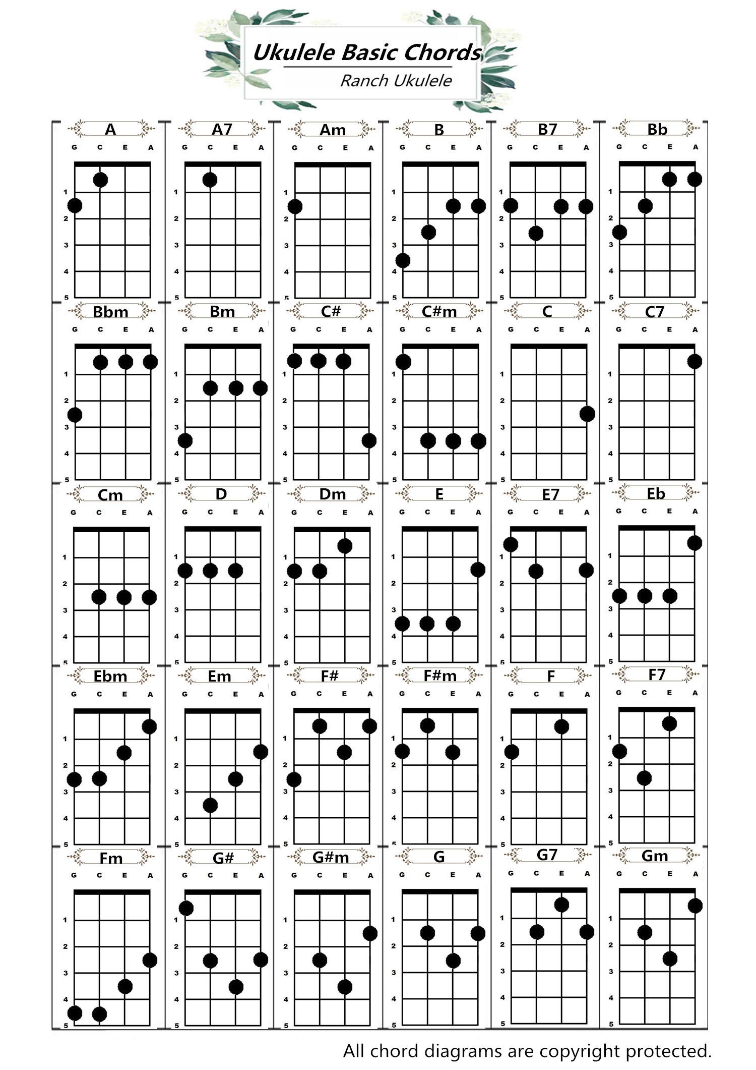 Can39t Help Falling In Love Uke Music In Guitar Chords