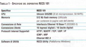 RECS 101 Tab. 1 - Intellisystem Technologies