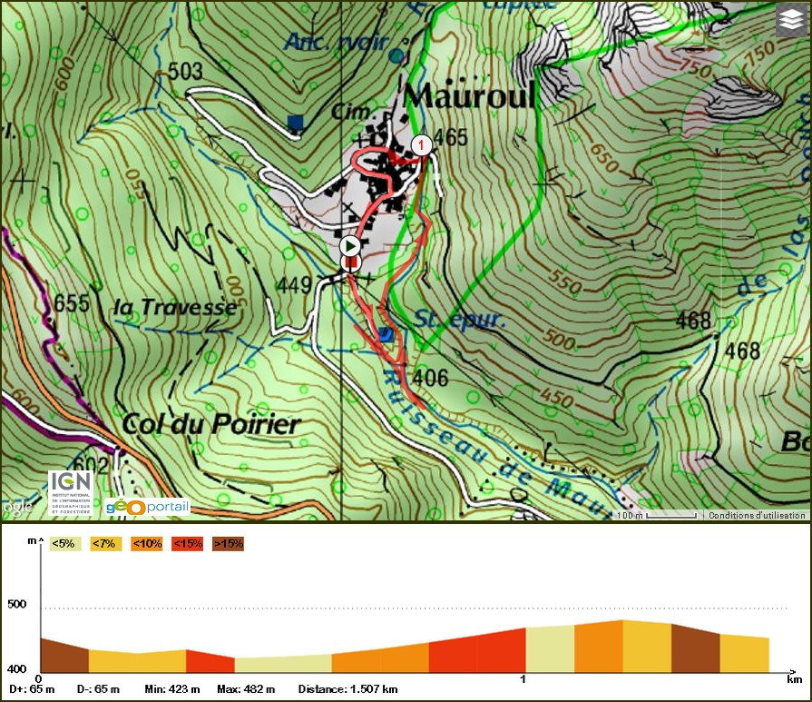 Les Cascades de Mauroul Balades Parc du Haut-Languedoc