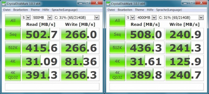 Lenovo ThinkPad T450s SSD Performance (Bild: Screenshot CrystalDiskMark).
