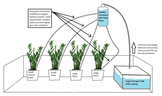 Plumbing design for an automatic garden watering system.