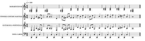 MusicXML of the Phrase