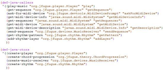 Declaring Java Methods