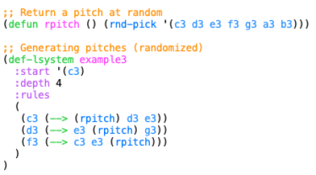 L-system for Pitch Generation