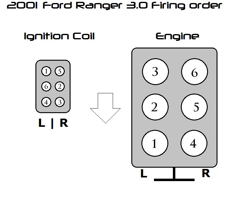 2000 Ford Ranger Plug Wire Diagram on 2002 Mazda B3000 Engine Diagram