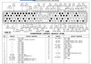 Anyone have a 97 40l OHV PCM pinout?  RangerForums