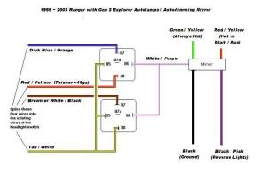 Howto: Auto Dimming Mirror and Auto Headlights  Page 2  RangerForums  The Ultimate Ford