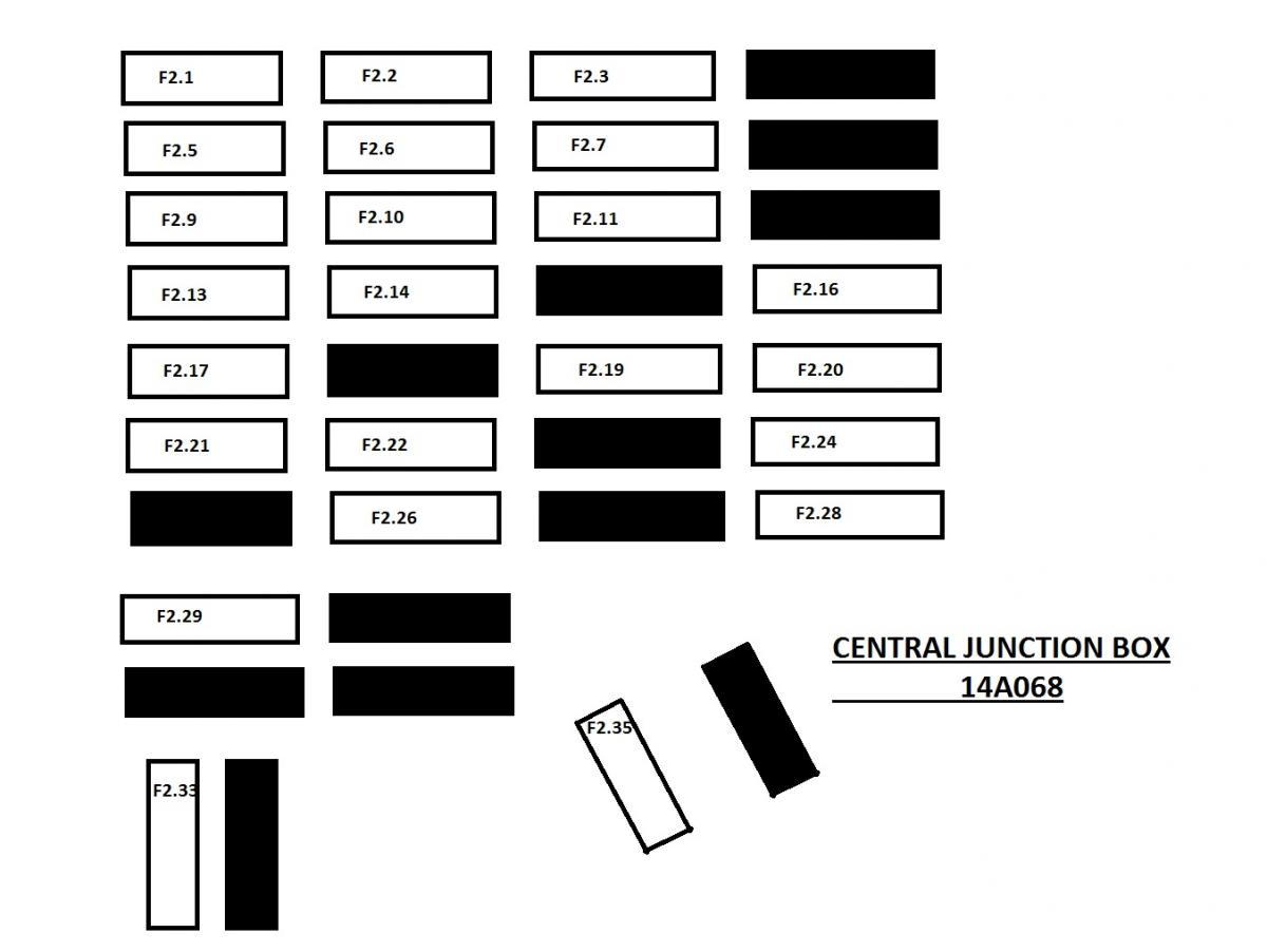 Fuse Box Diagram For A Ford Ranger