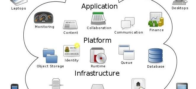Hubungan Cloud Computing dengan Grid Computing