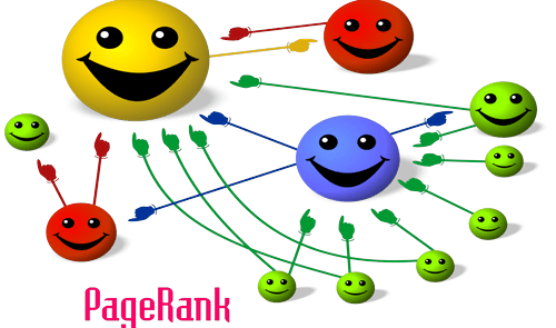 get Quality Backlinks to your Blog