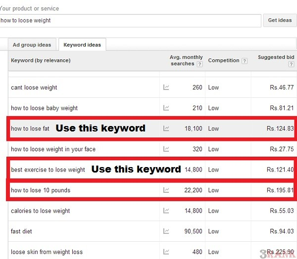 Find best keyword for your article