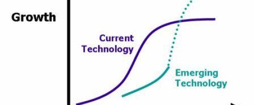 current vs emerging technology