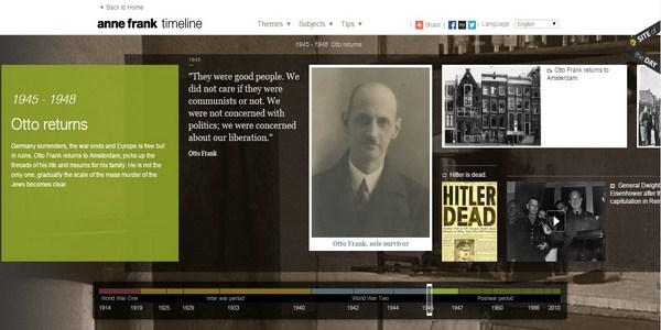 Anne Frank Timeline