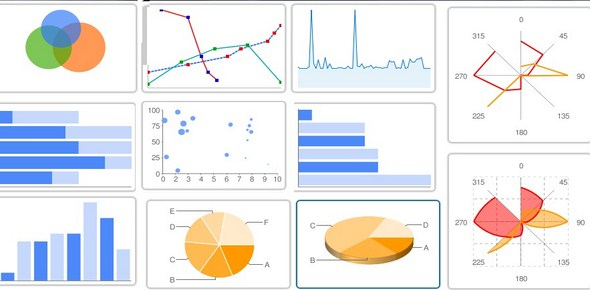 20 Useful Online Tools To Create Charts And Graphs Rankred