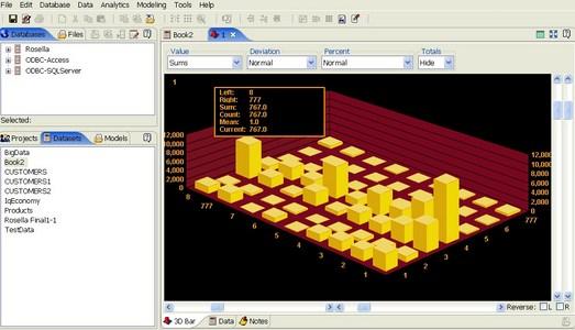 CMSR Data Miner