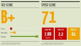 QuickSprout Website Analyzer