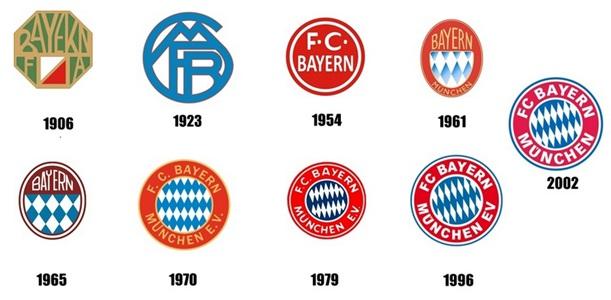 F.C Bayern Munchen