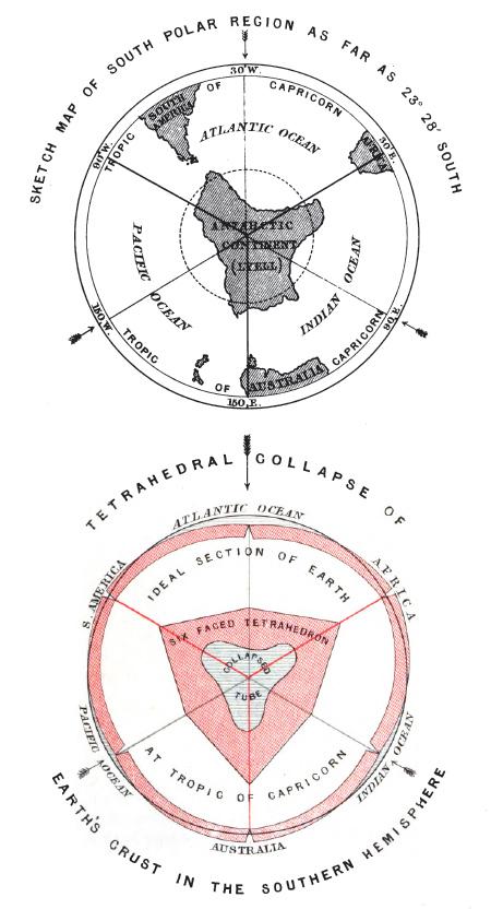 Tetrahedral_hypothesis