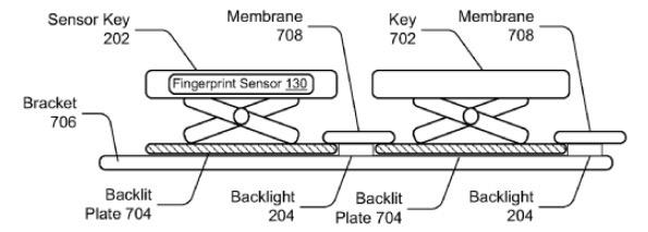 backlight arrangement for keyset fingerprint sensors