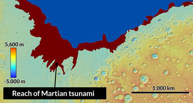 martian tsunamis