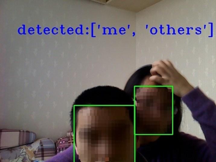 15 Efficient Face Recognition Algorithms And Techniques - RankRed