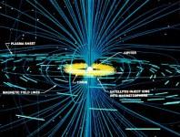 jupiter's magnetic field