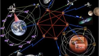 Disruption Tolerant Networking