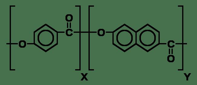 Molecular structure of Vectran