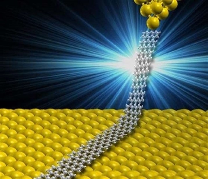 Graphene Nanoribbons Emit 10 Million Photons Per Second