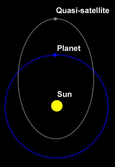 Quasi satellite