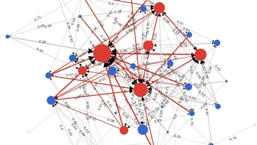 Algorithm To Detect Fake IDs on Social Networking Sites