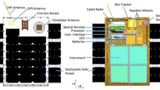 BurstCube NASA's New Technology