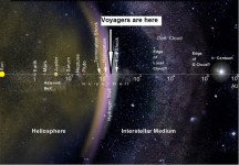 Voyagers position