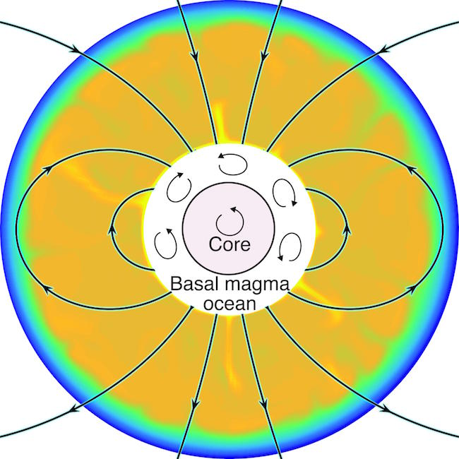 Magma ocean - Mystery Behind Moon's Lost Magnetism