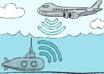 Submarine And Planes Communicate Directly