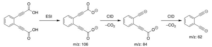 diethynylbenzene dianion preparation