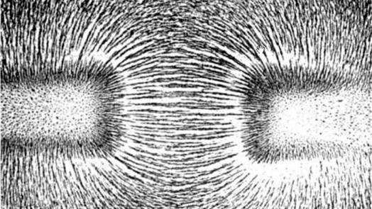 Magnetic field directions