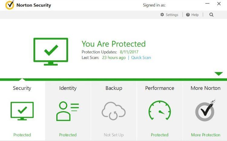 anti malware portable best