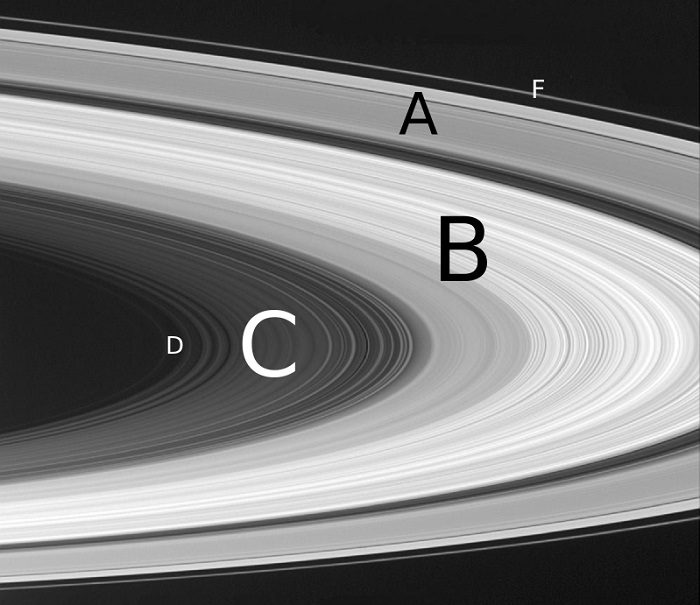 Saturn's Ring