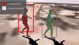 AI self-driving car predict Pedestrian Movements