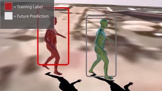 AI self-driving car predict Pedestrian Movements