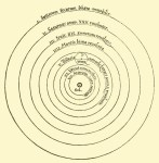 Copernicanism