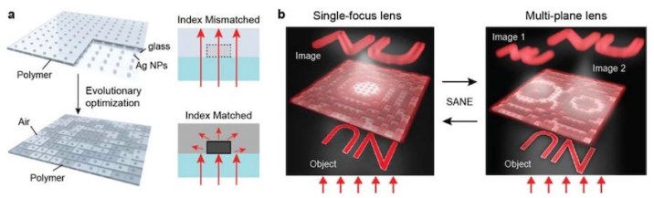 new metalens could replace refractive lenses