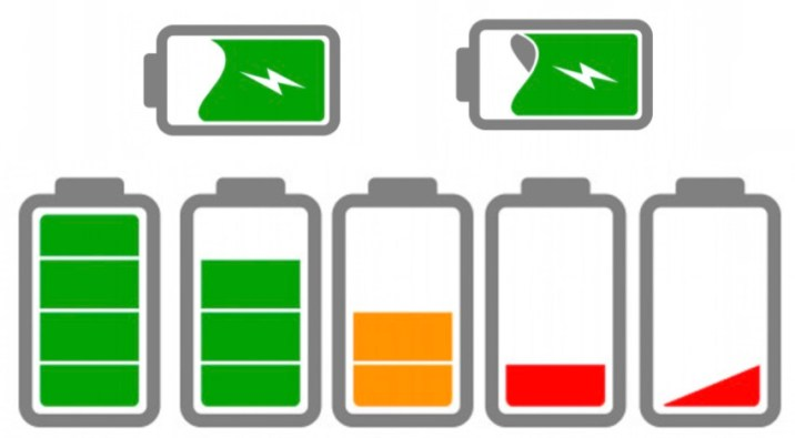 Rechargeable Lithium Carbon Dioxide Battery