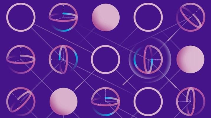 Behavior Of Quantum Systems