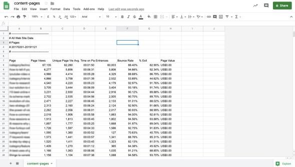 Google spreadsheet Extraction
